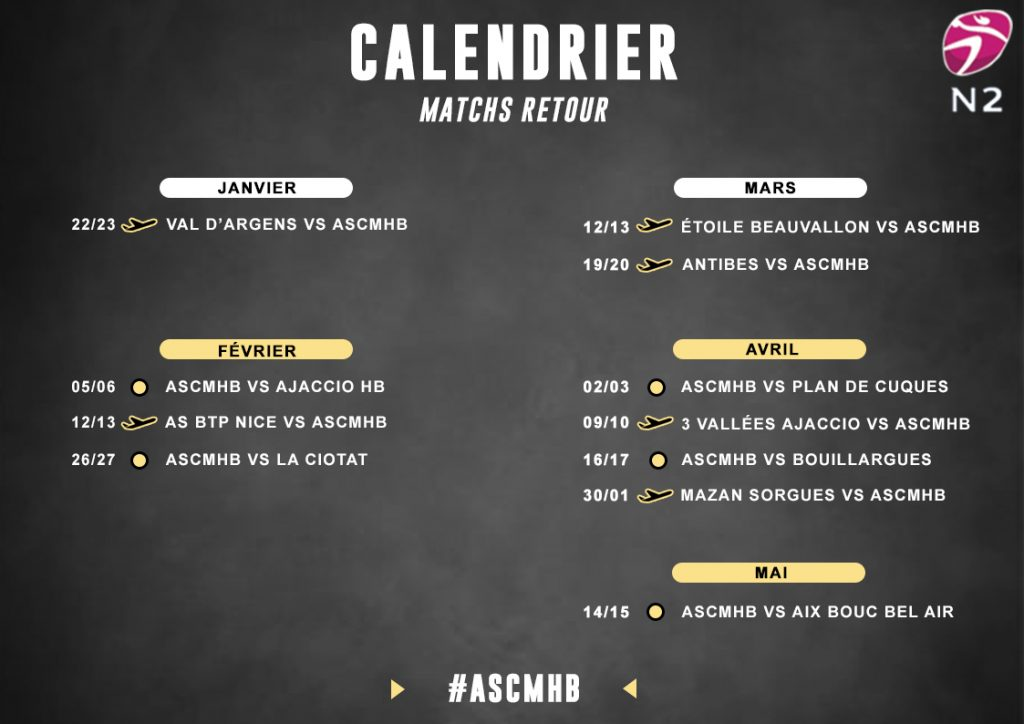 Calendrier N2F - Matchs retour